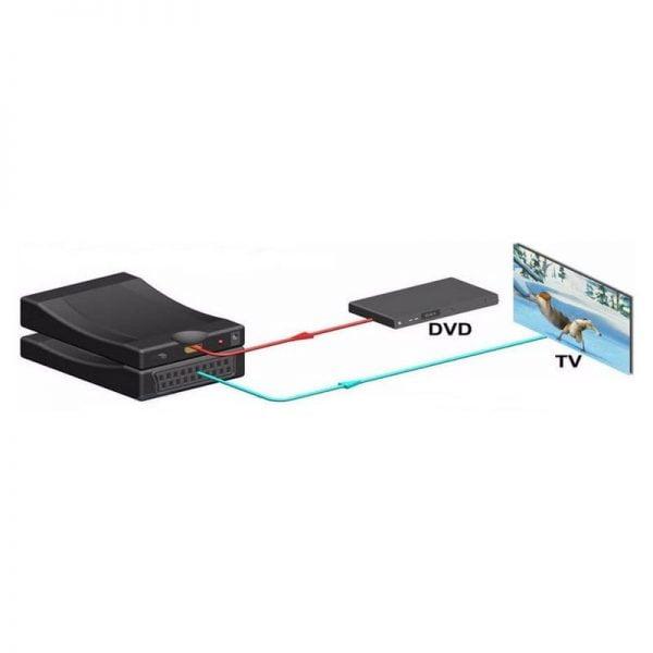 Переходник HDMI to SCART Scale Converter Adapter Q117230