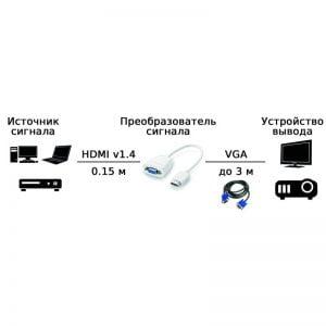 Переходник HDMI - VGA, Ugreen, 1080P, 40252