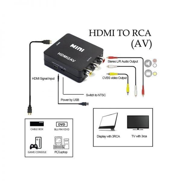 Конвертер HDMI в AV RCA (тюльпан), USB кабель питания, TISHRIC MJT257