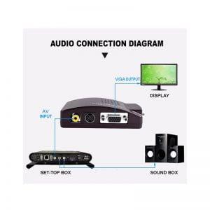 Переходник-конвертер AV RCA, S-Video, to VGA, активный